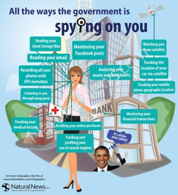 how-government-spies-on-you-secret-govt-spying-method-infographics-american-government-spying-on-civilians-information-online-facebook