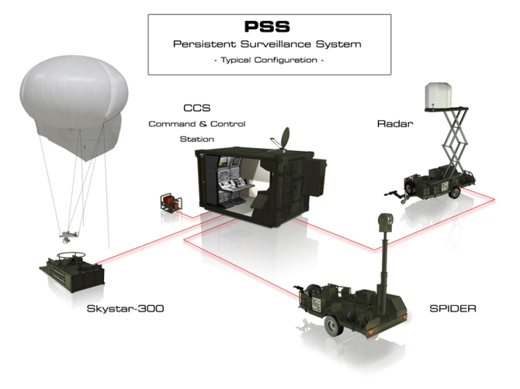 PSS_scene