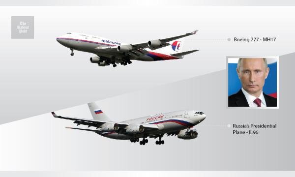 Putin-MH17